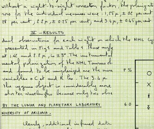 Bernar Venet. Astrophysics. 7-inch record in gatefold for SMS #6, 1968.